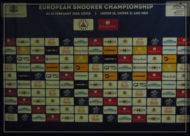 Чемпионат Европы по снукеру