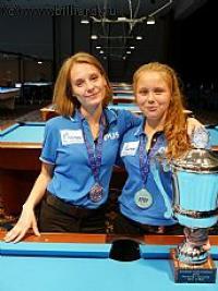 Юношеский чемпионат Европы по пулу